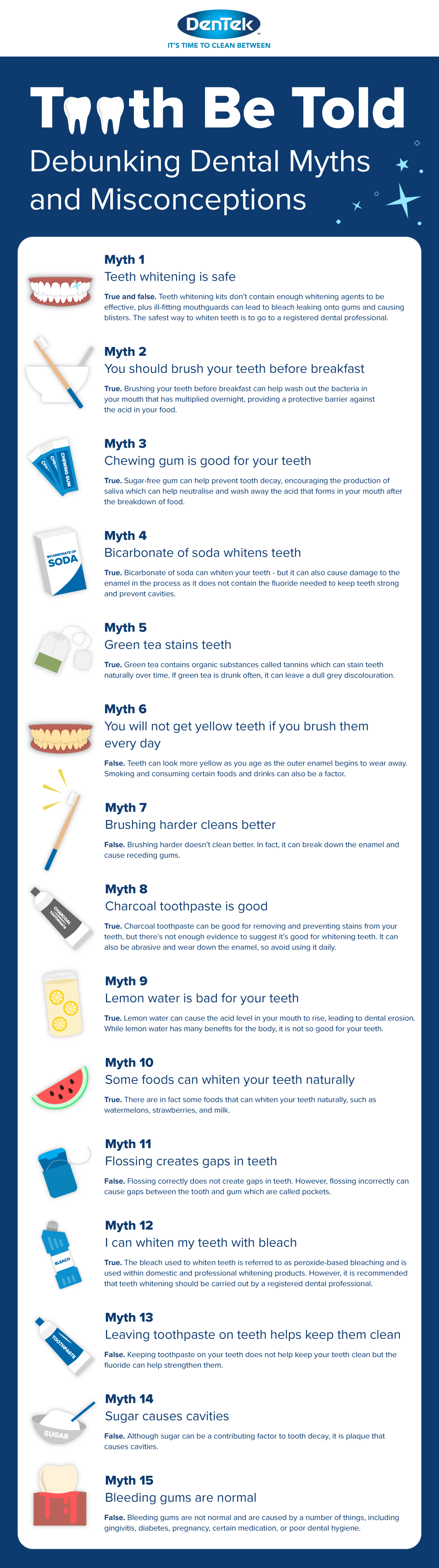 Tooth be told debunking 15 dental myths